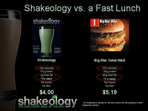 Is Shakeology too expensive/