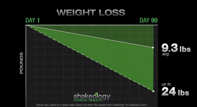 shakeology clinical study1